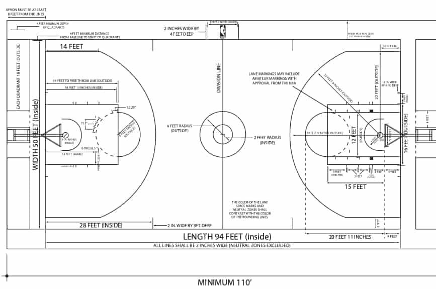 Dimensions of an NBA basketball court